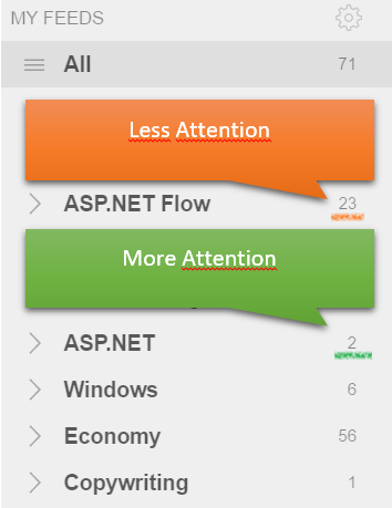 Feedly Attention Flow